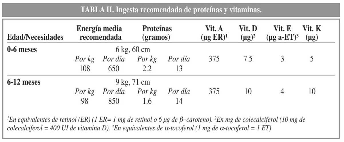 alimentacion bebe 6 meses asociacion espanola pediatria